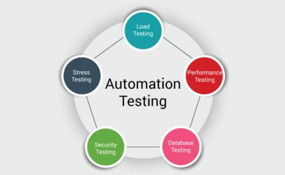 AUTOMATION TESTING (1)